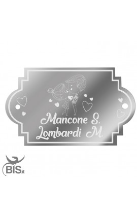 Personalized Acrylic Family Plate